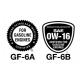 Масла соответствующие классу ILSAC GF-6A